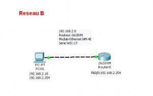 cisco multiusers reseau b