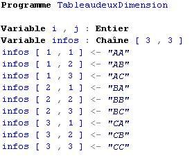 tableau deux dimensions algorithmique completion