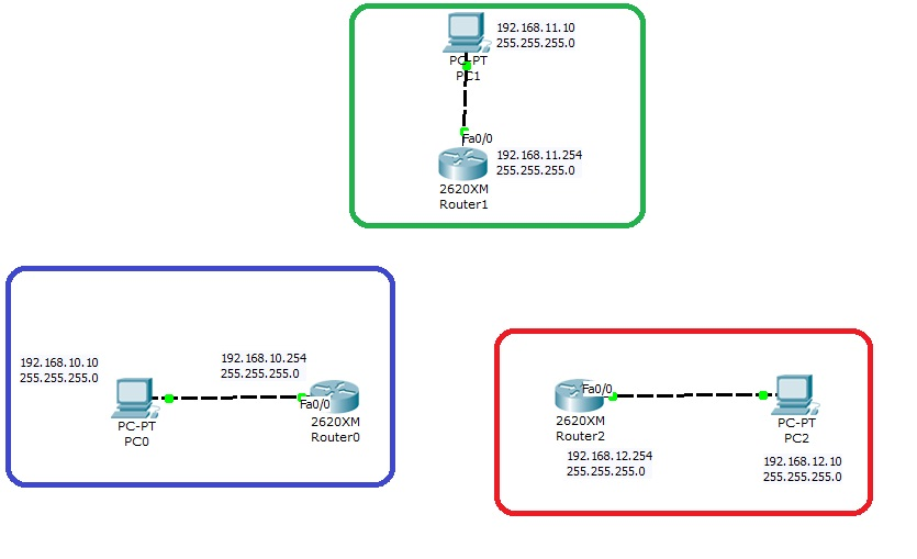 Practice Cisco router configuration using a free emulator