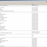 Panneau de Configuration en GodMode sur Windows Seven